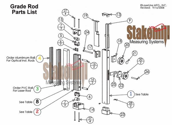 Laser Line Mfg DE Grade Rod Parts
